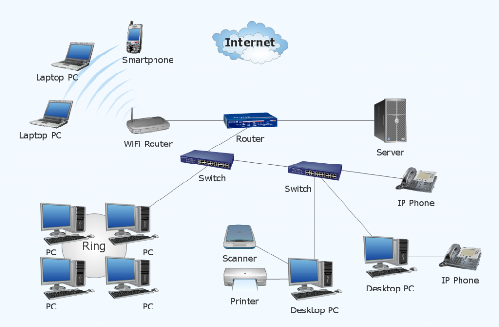 local area networks interconnection Information technology -- open systems interconnection -- local area networks -- medium access control (mac) service definition this standard has been revised by iso/iec 15802-1:1995  general information.